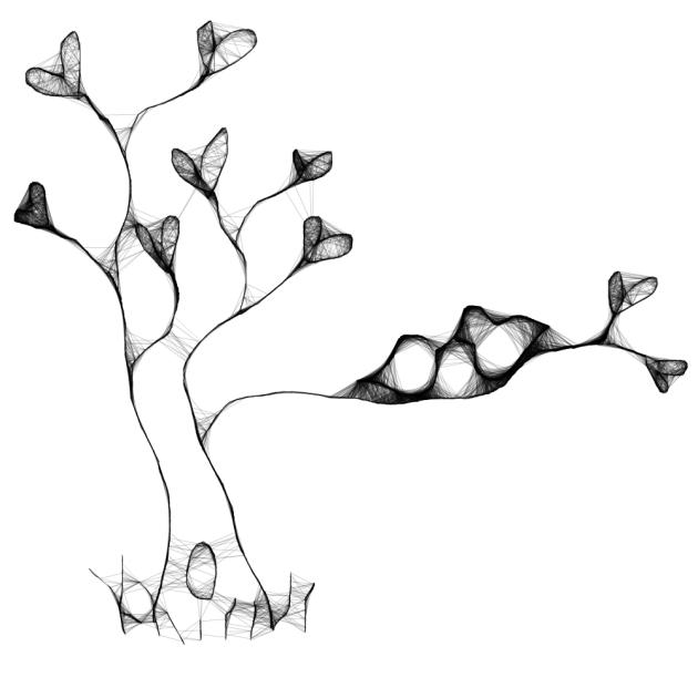 Scribbler:2birds