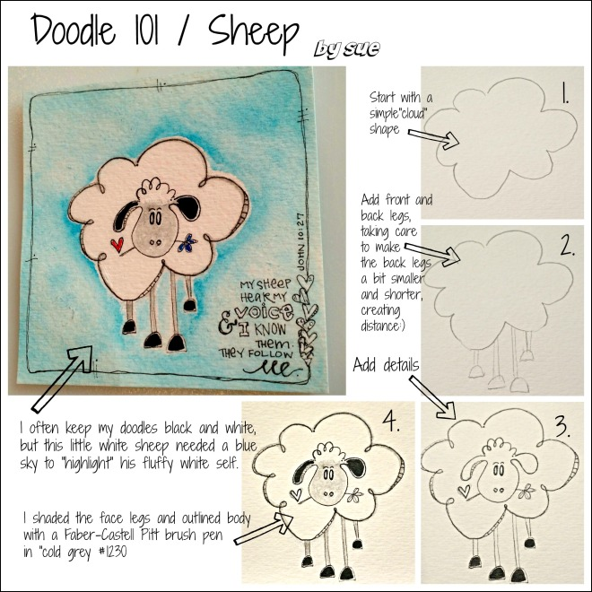 BAJ:Doodle101:Sheep:Sue Carroll:PM