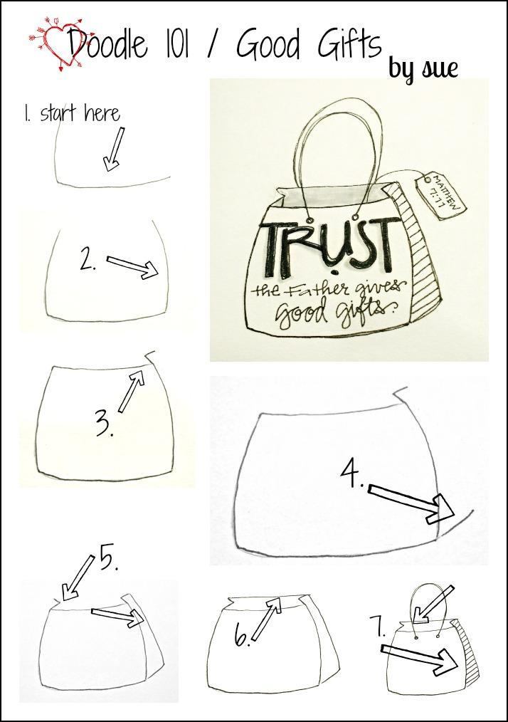 BAJ:Doodles101:Good GiftsPM:Sue Carroll