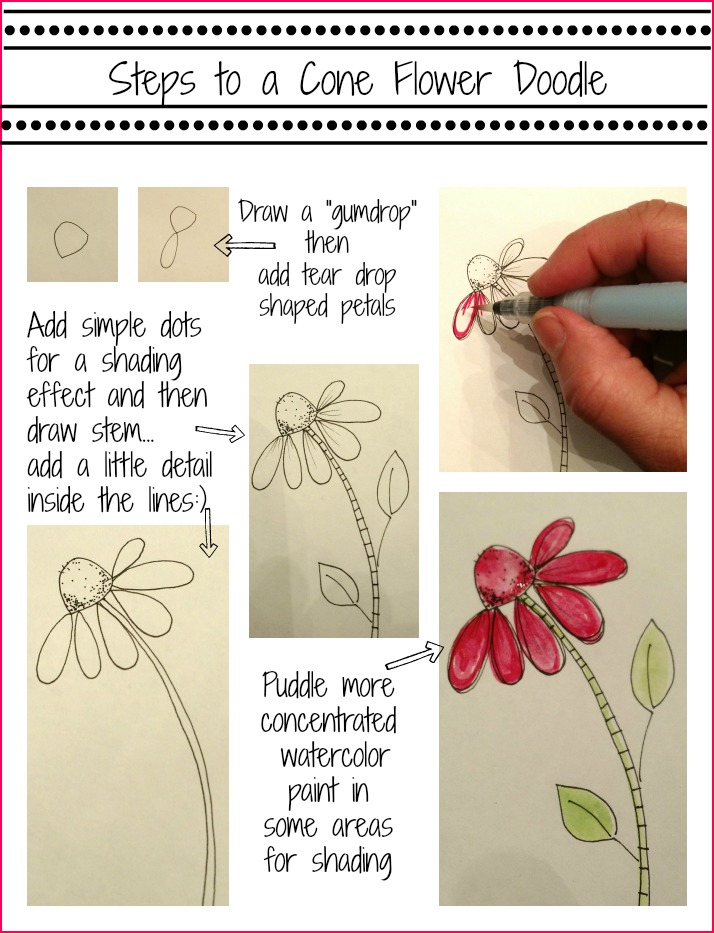 Bible Art Journaling/ Doodles 101/ Cone Flower/ Sue Carroll