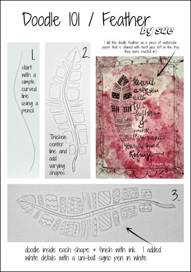BAJ:Doodle101:Feather:PM:Sue Carroll