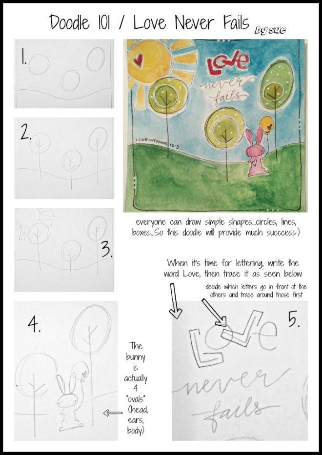BAJ:Doodle101:Loveneverfails:Sue Carroll pm