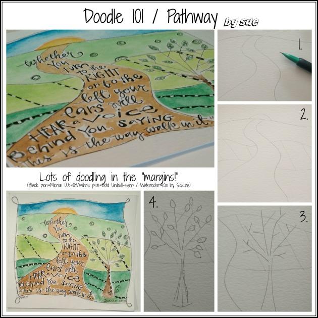 BAJ:Doodle101:Pathway:Sue Carroll