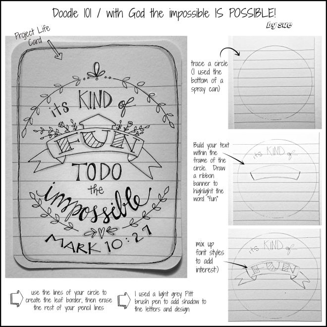 Doodle101/All thing are possible/ Sue Carroll
