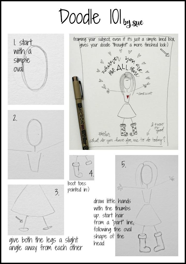 BAJ:Doodle101:Whereveryouare:SueCarrollpm
