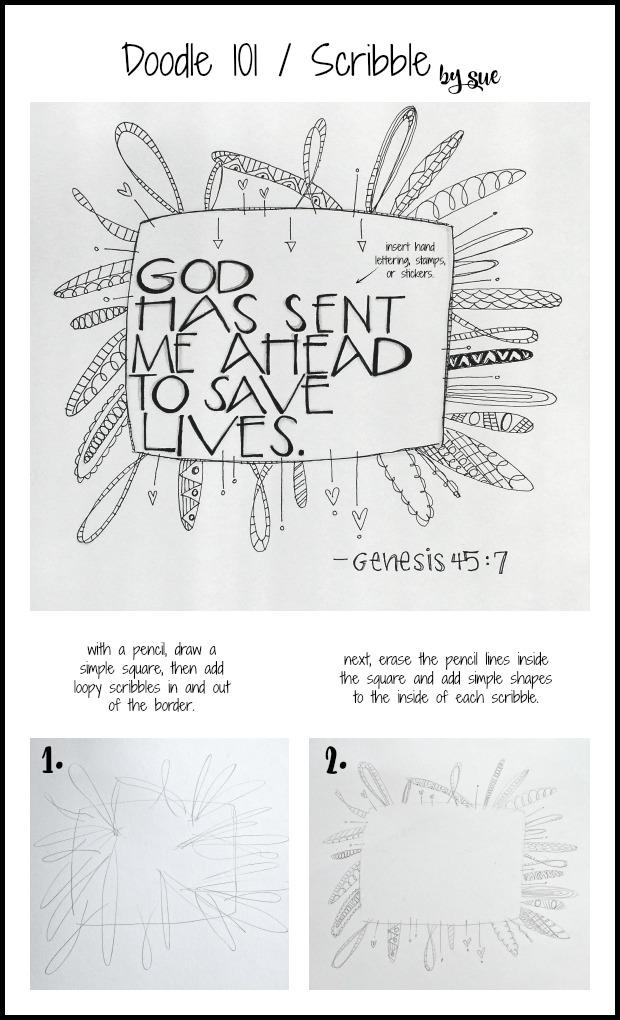 BAJ:Doodle101:Godhassentpm:Gen