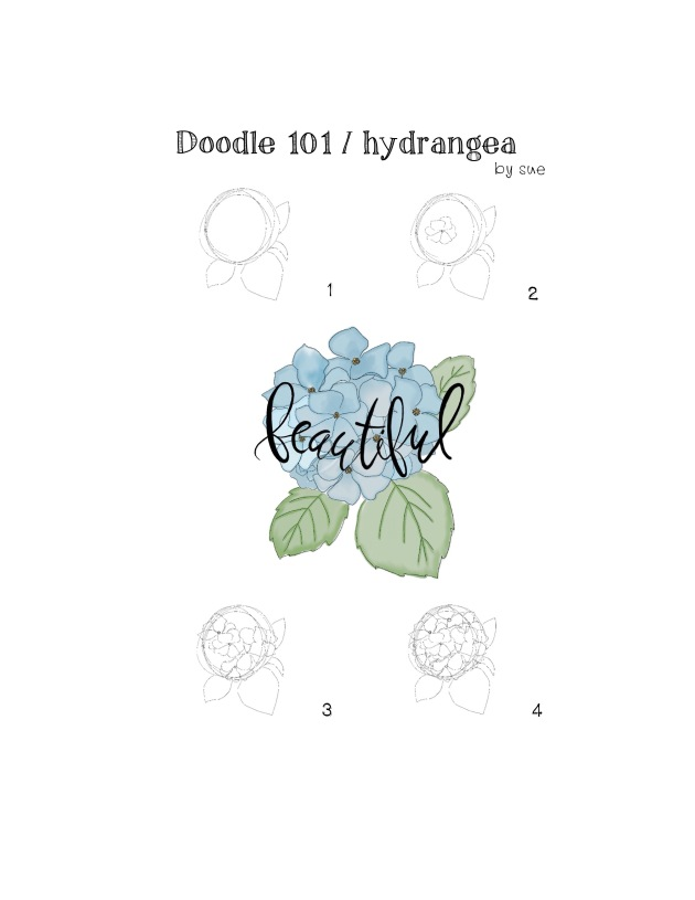 Doodle101/hydrangea/SueCarroll