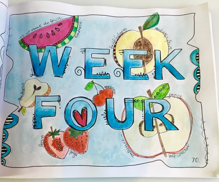The Virtue of Contentment / WK 4 / Day 1/ Sue Carroll