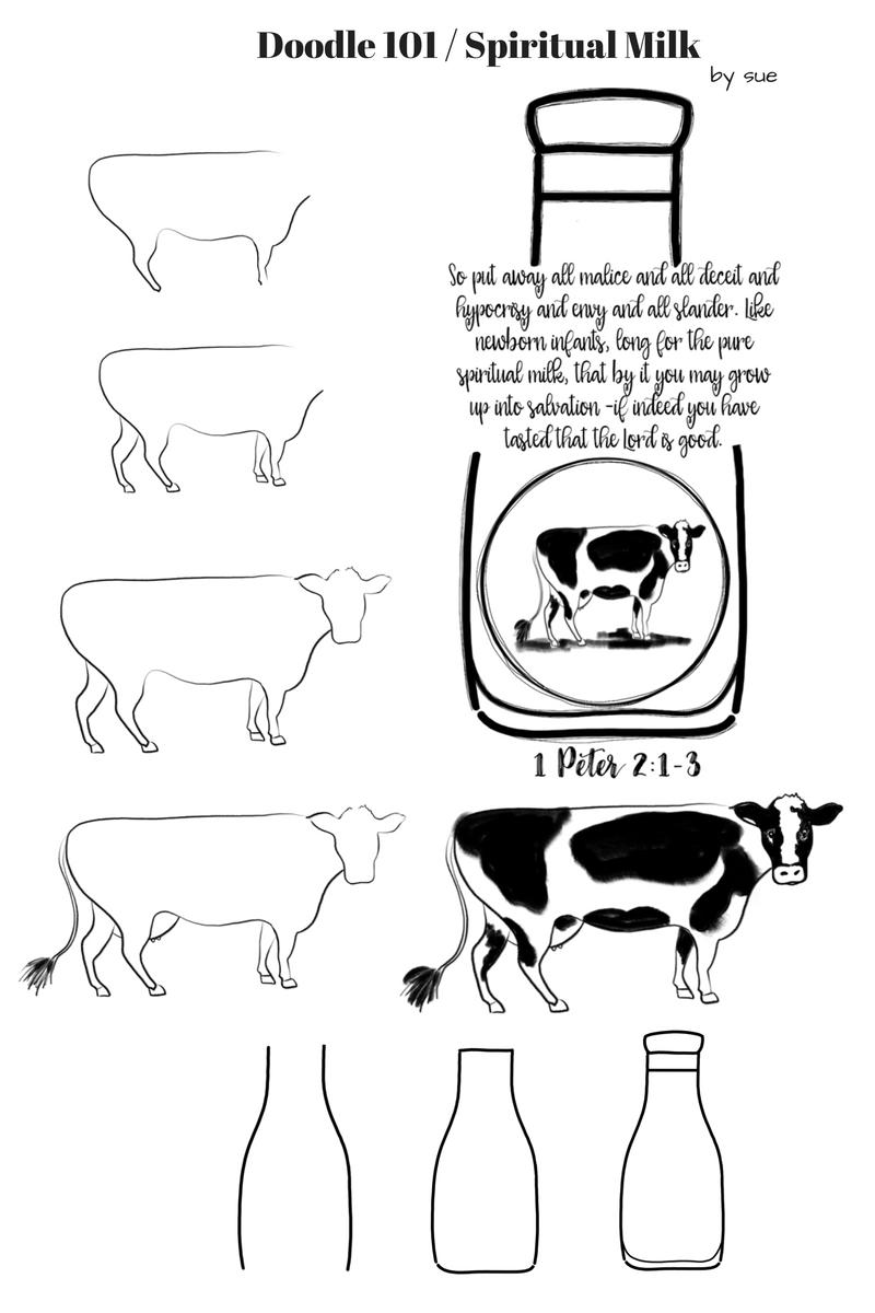 doodle101spiritualmilk/pdf/SueCarroll